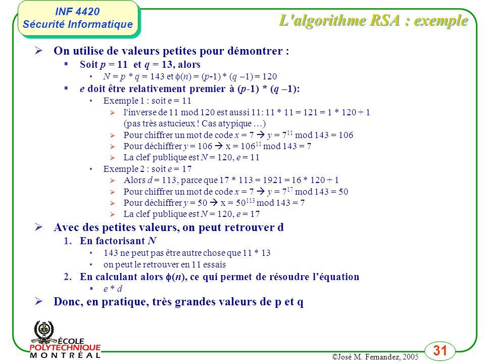 L algorithme RSA : exemple