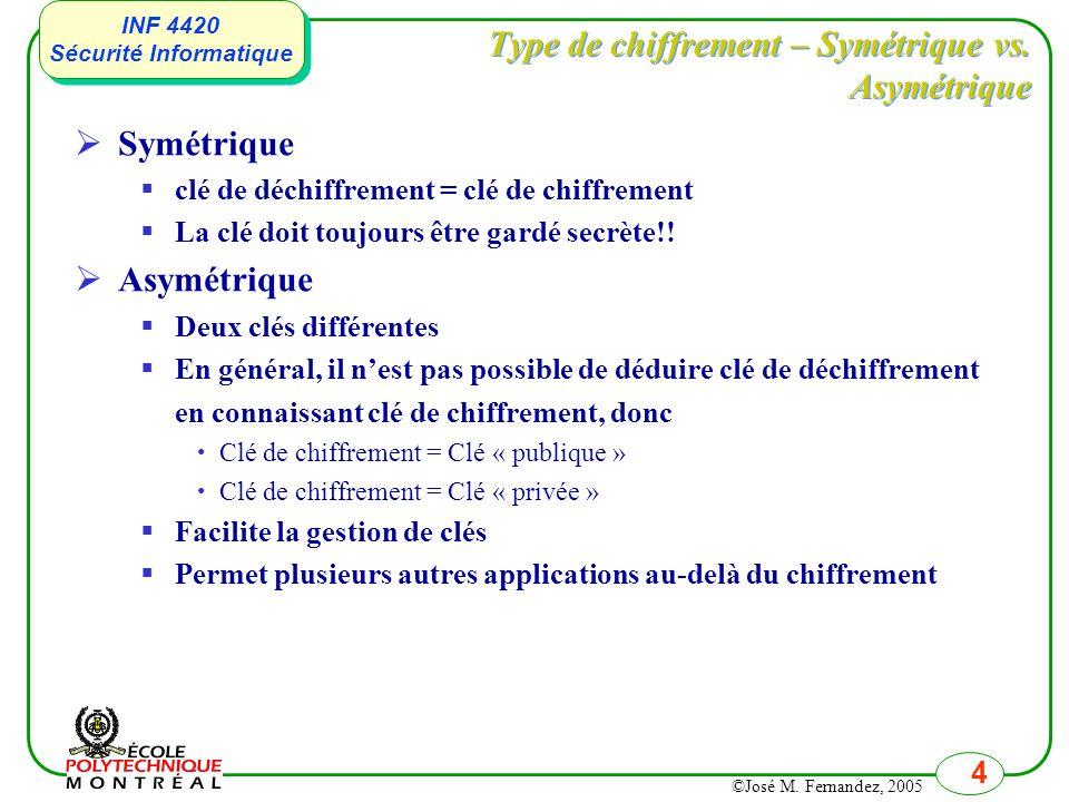 Type de chiffrement – Symétrique vs. Asymétrique