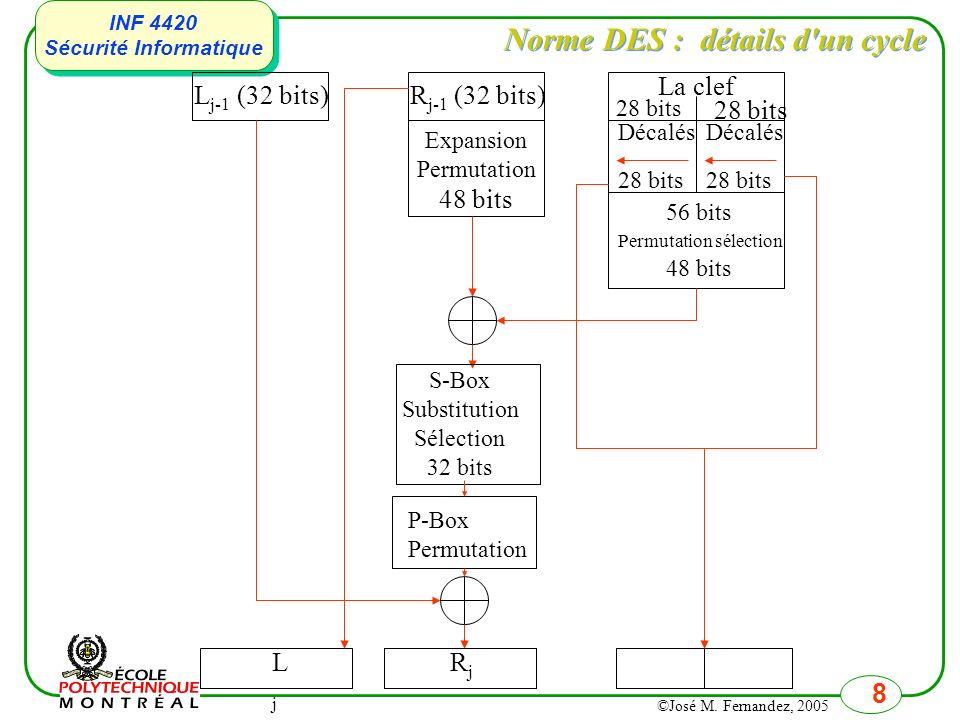 Norme DES : détails d un cycle