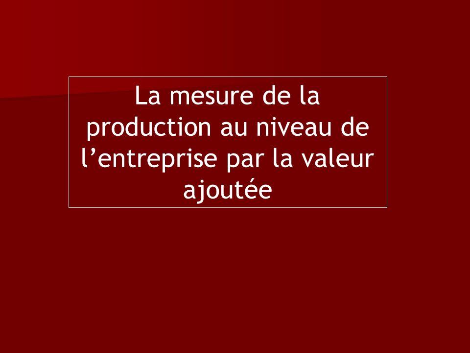 La mesure de la production au niveau de l'entreprise par la valeur ajoutée