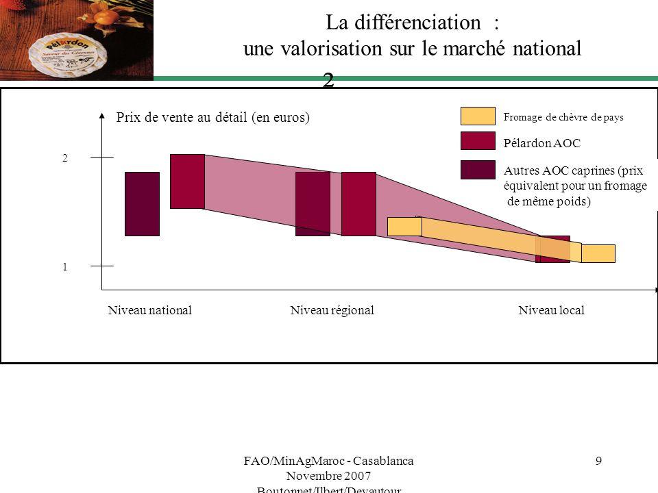 ² La différenciation : une valorisation sur le marché national
