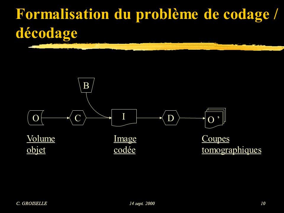 Formalisation du problème de codage / décodage