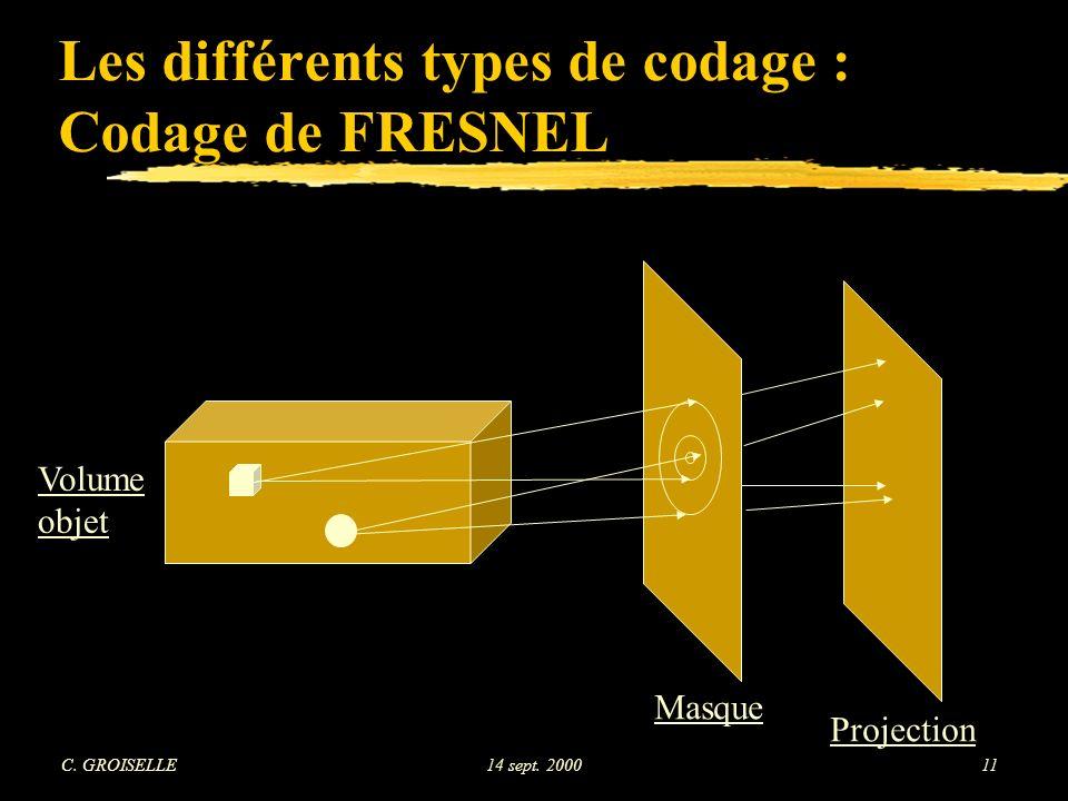 Les différents types de codage : Codage de FRESNEL