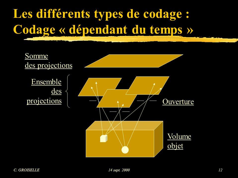 Les différents types de codage : Codage « dépendant du temps »