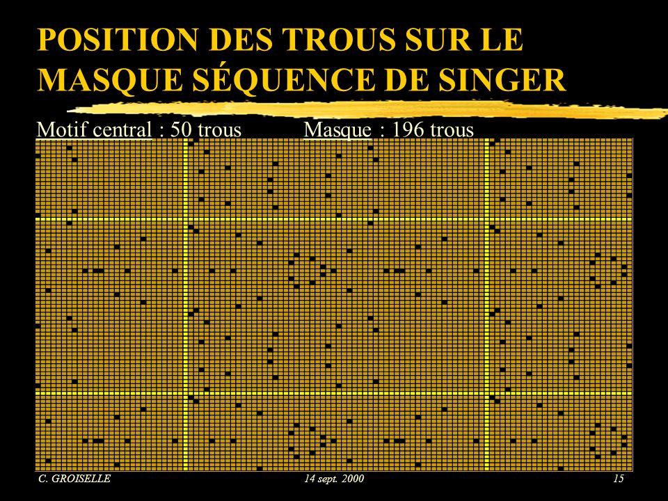 POSITION DES TROUS SUR LE MASQUE SÉQUENCE DE SINGER