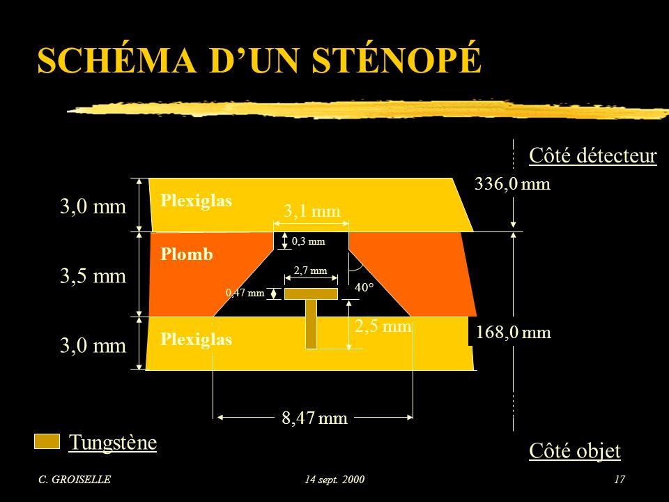 SCHÉMA D'UN STÉNOPÉ Côté détecteur 3,0 mm 3,5 mm Tungstène Côté objet
