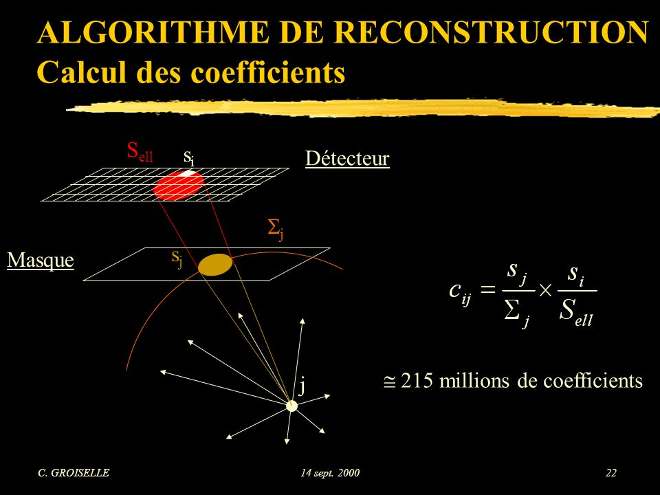 ALGORITHME DE RECONSTRUCTION Calcul des coefficients
