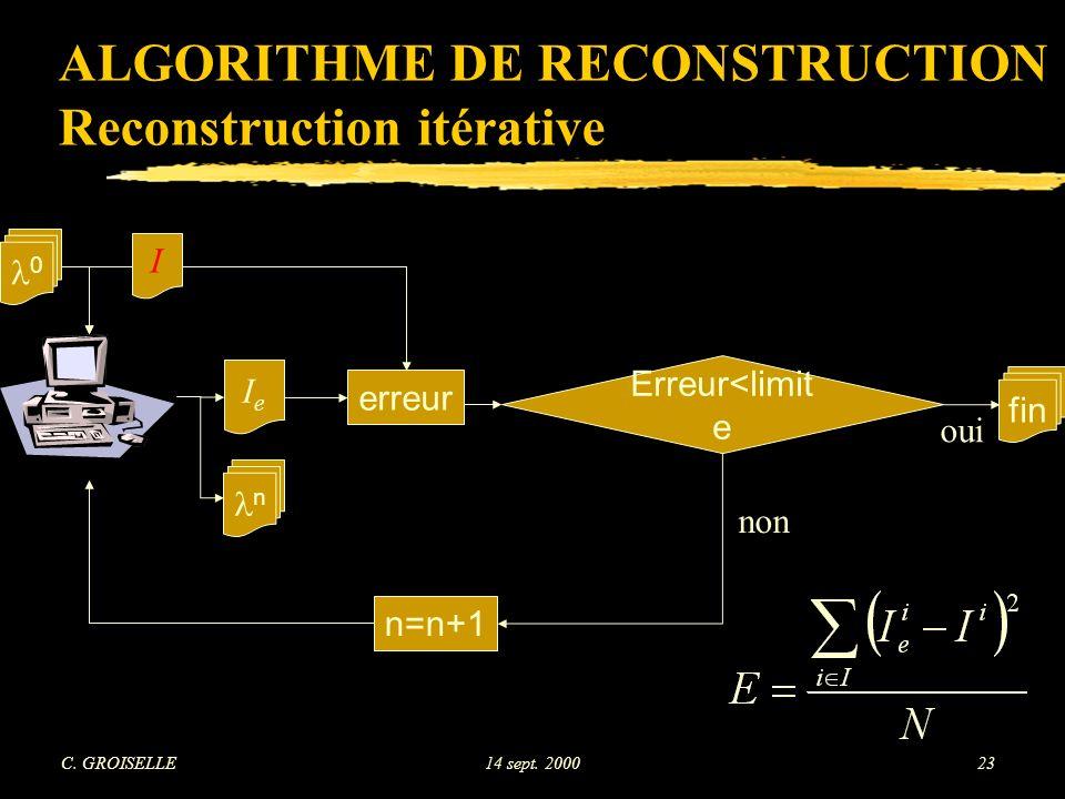 ALGORITHME DE RECONSTRUCTION Reconstruction itérative