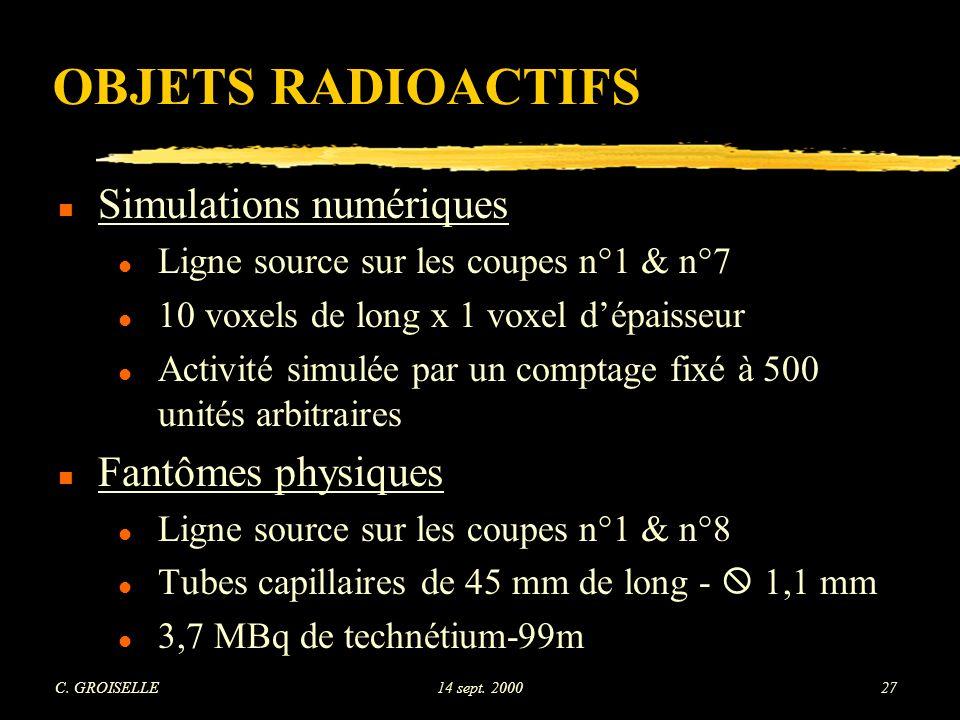 OBJETS RADIOACTIFS Simulations numériques Fantômes physiques