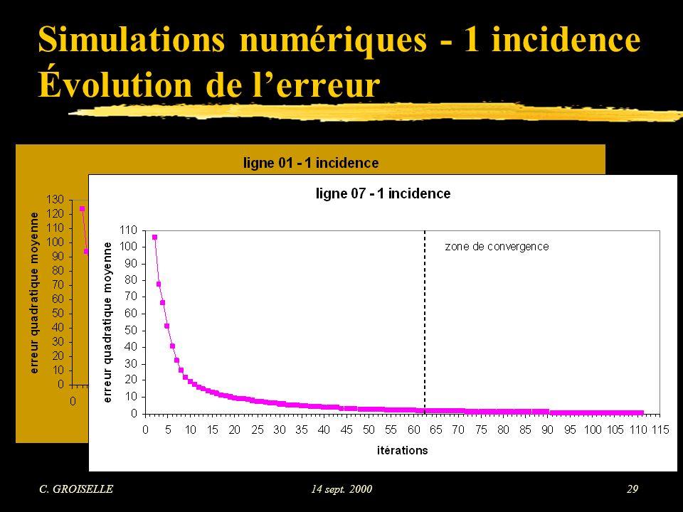 Simulations numériques - 1 incidence Évolution de l'erreur