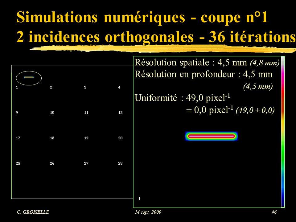 Simulations numériques - coupe n°1 2 incidences orthogonales - 36 itérations