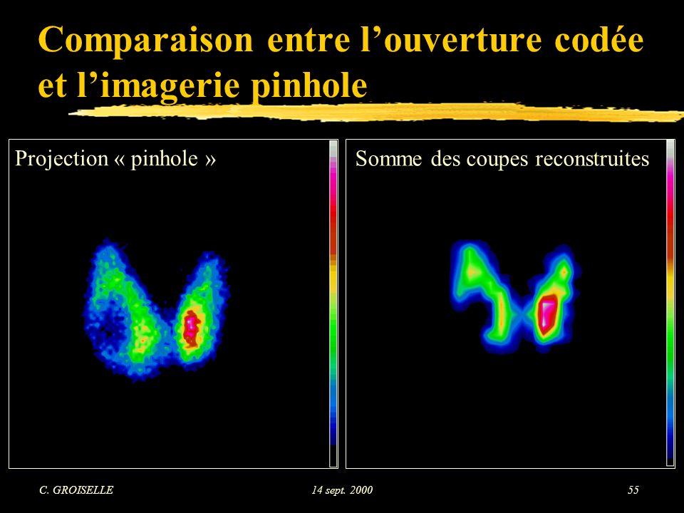 Comparaison entre l'ouverture codée et l'imagerie pinhole