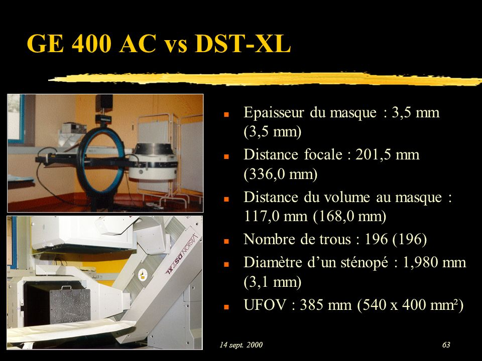 GE 400 AC vs DST-XL Epaisseur du masque : 3,5 mm (3,5 mm)