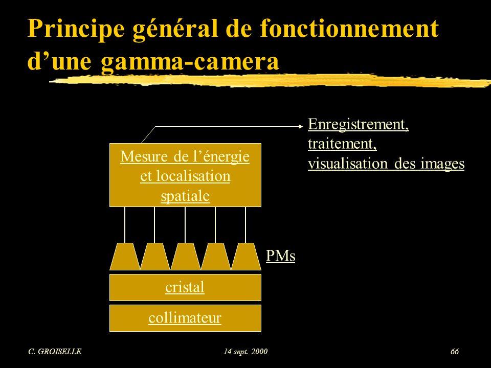 Principe général de fonctionnement d'une gamma-camera
