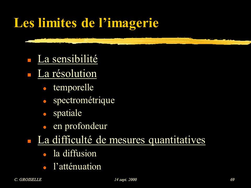 Les limites de l'imagerie