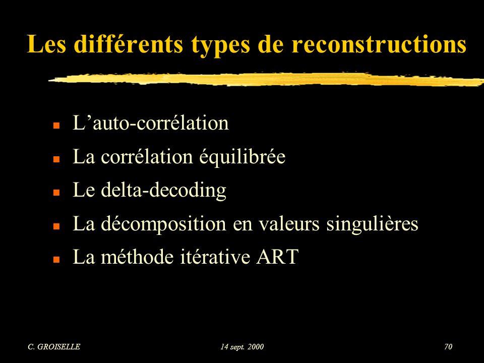 Les différents types de reconstructions