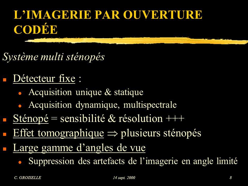 L'IMAGERIE PAR OUVERTURE CODÉE