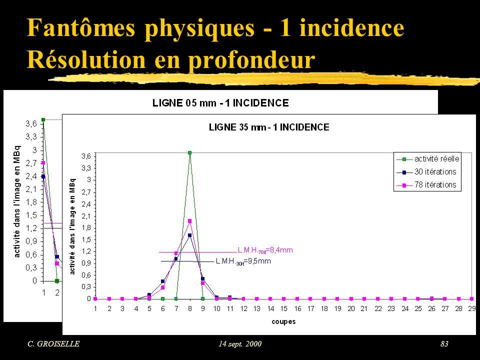 Fantômes physiques - 1 incidence Résolution en profondeur