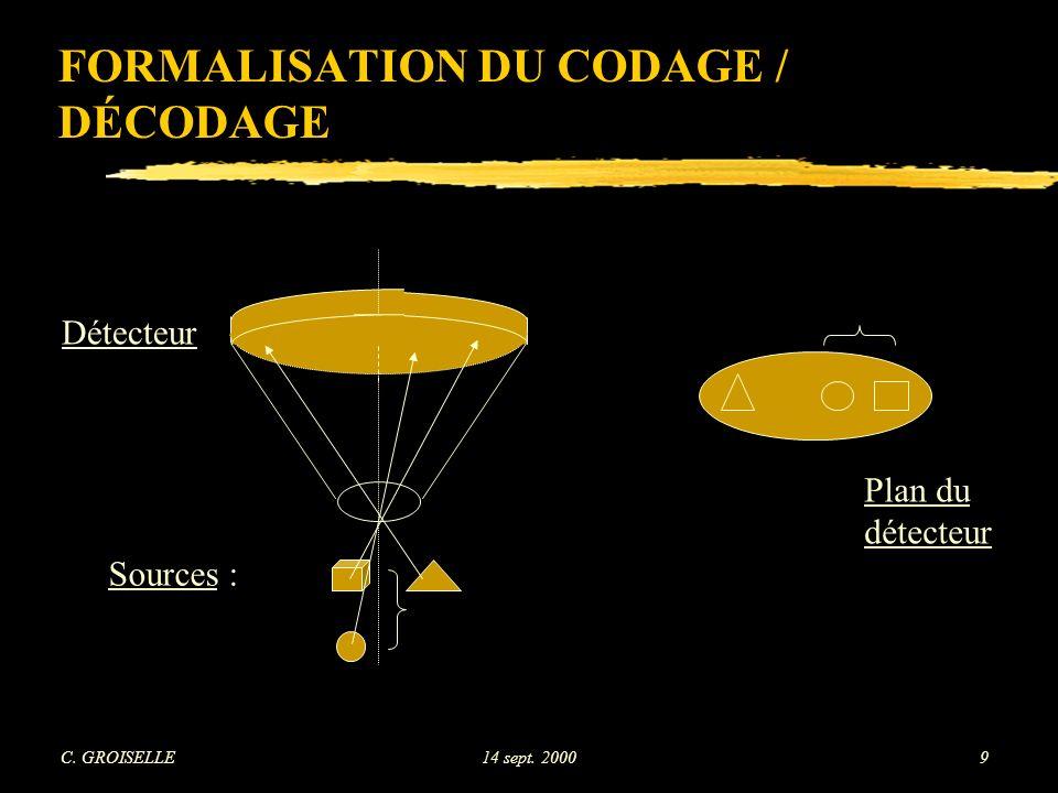 FORMALISATION DU CODAGE / DÉCODAGE