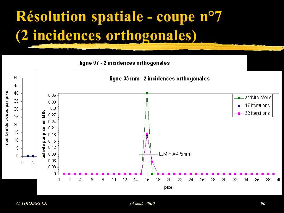 Résolution spatiale - coupe n°7 (2 incidences orthogonales)