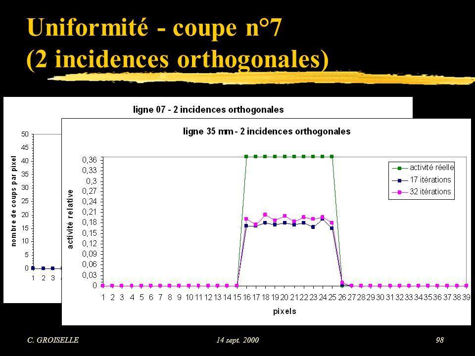 Uniformité - coupe n°7 (2 incidences orthogonales)