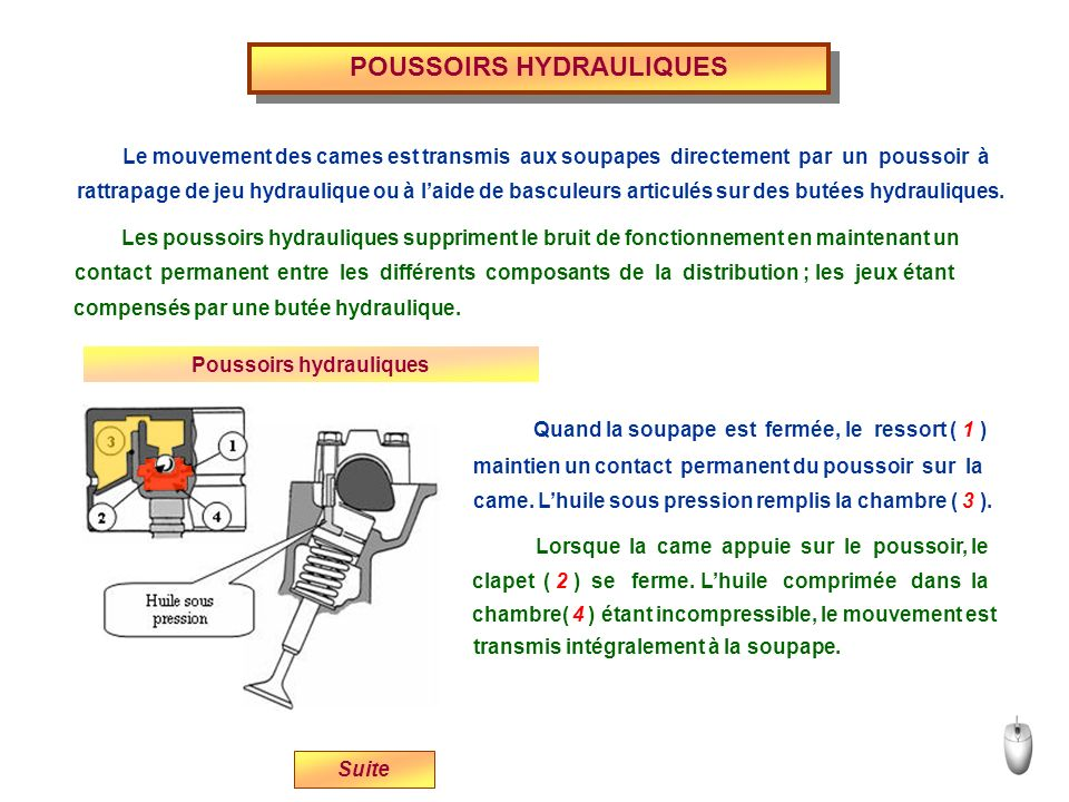 POUSSOIRS HYDRAULIQUES Poussoirs hydrauliques