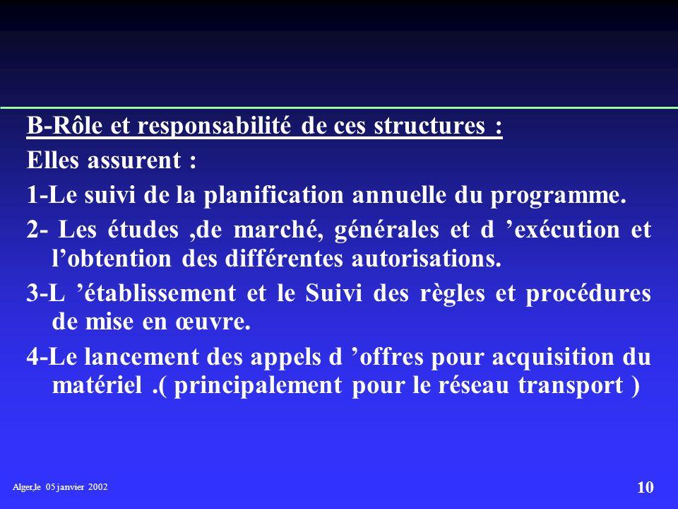 B-Rôle et responsabilité de ces structures : Elles assurent :