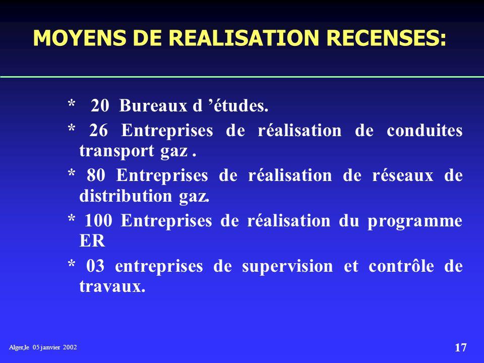 MOYENS DE REALISATION RECENSES: