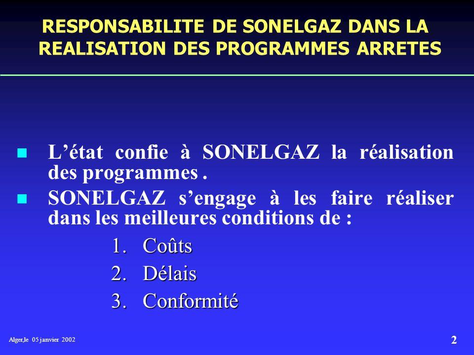 RESPONSABILITE DE SONELGAZ DANS LA REALISATION DES PROGRAMMES ARRETES