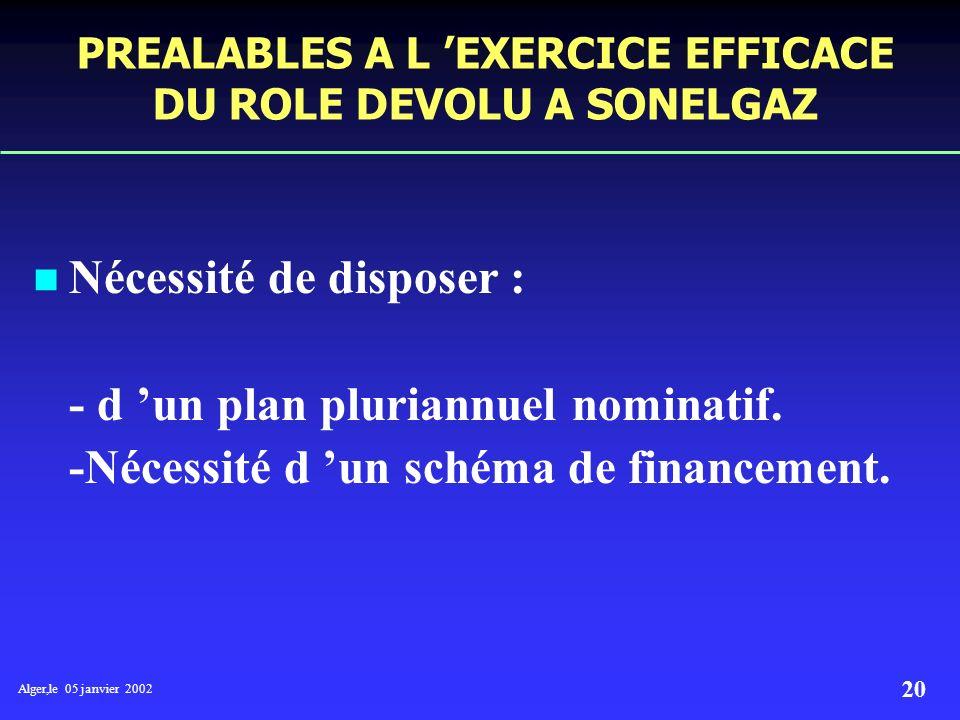 PREALABLES A L 'EXERCICE EFFICACE DU ROLE DEVOLU A SONELGAZ