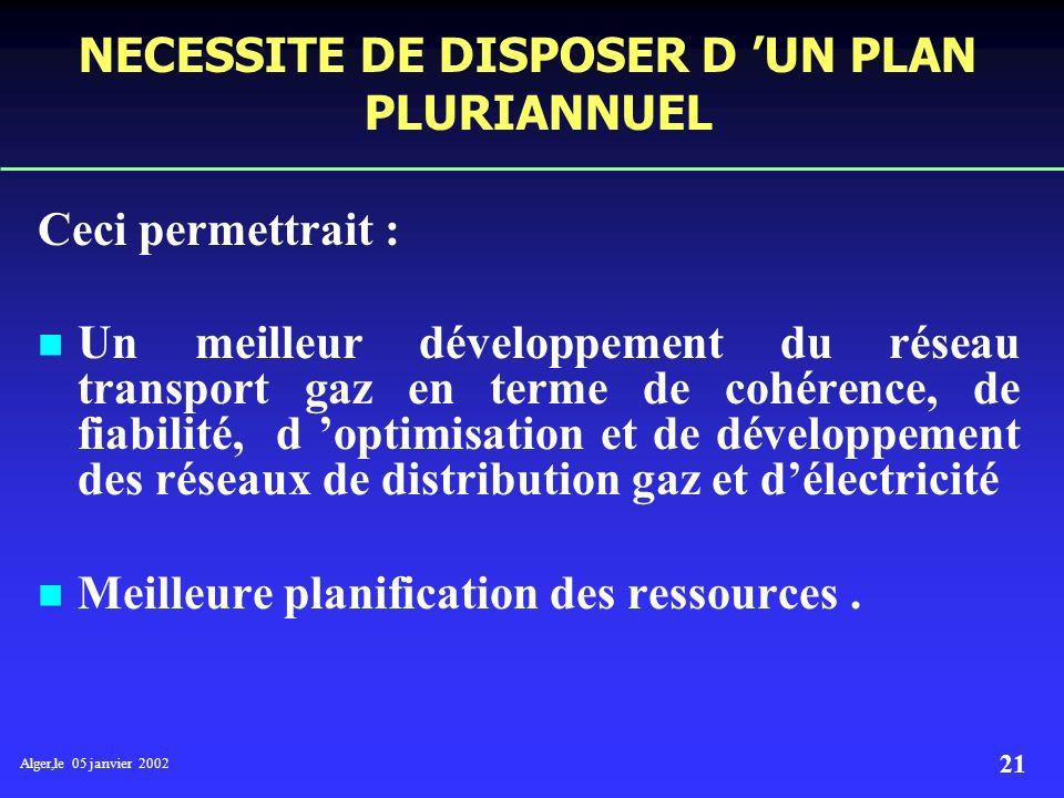 NECESSITE DE DISPOSER D 'UN PLAN PLURIANNUEL