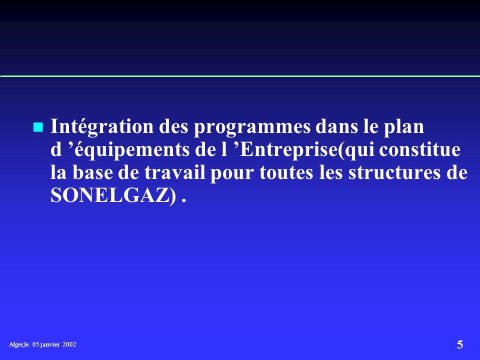 Intégration des programmes dans le plan d 'équipements de l 'Entreprise(qui constitue la base de travail pour toutes les structures de SONELGAZ) .