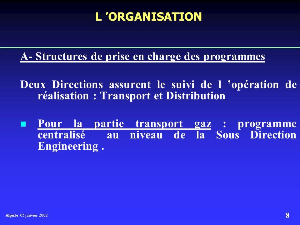 A- Structures de prise en charge des programmes