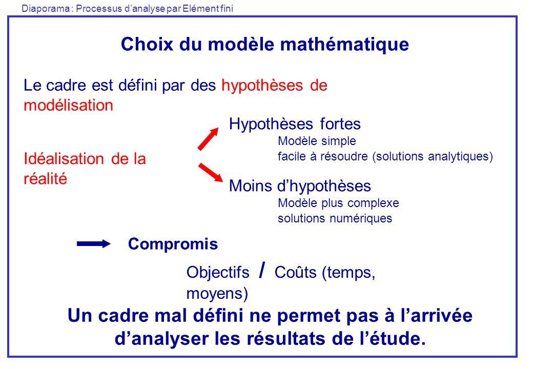 Choix du modèle mathématique