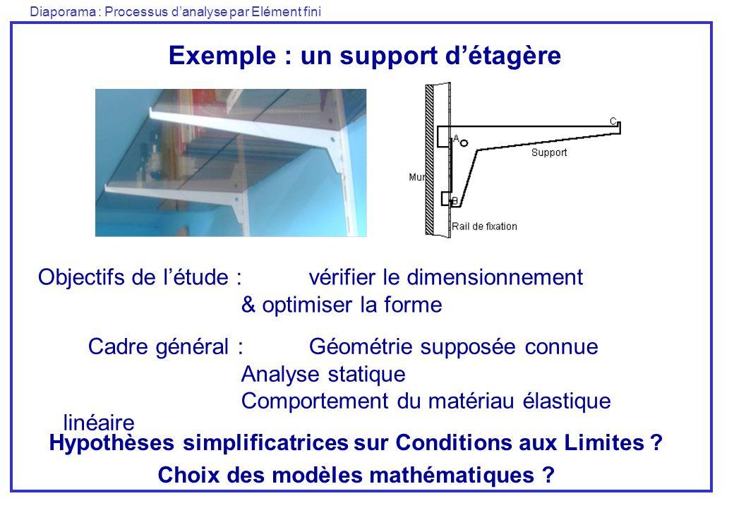 Exemple : un support d'étagère
