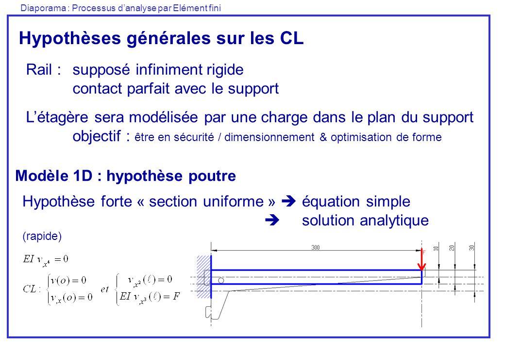 Hypothèses générales sur les CL