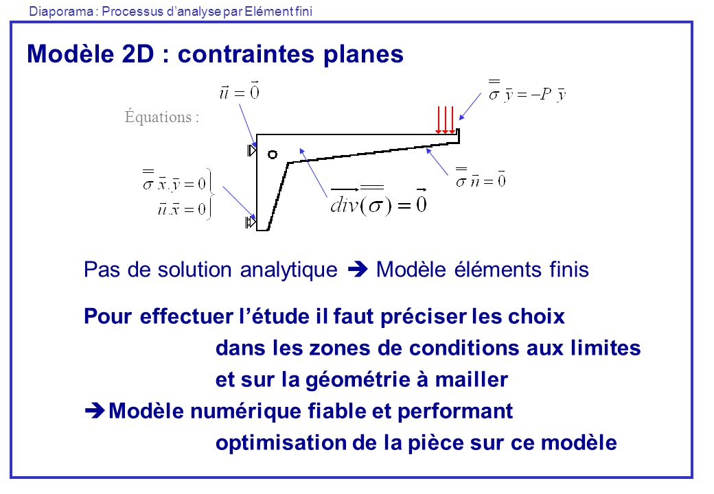 Modèle 2D : contraintes planes