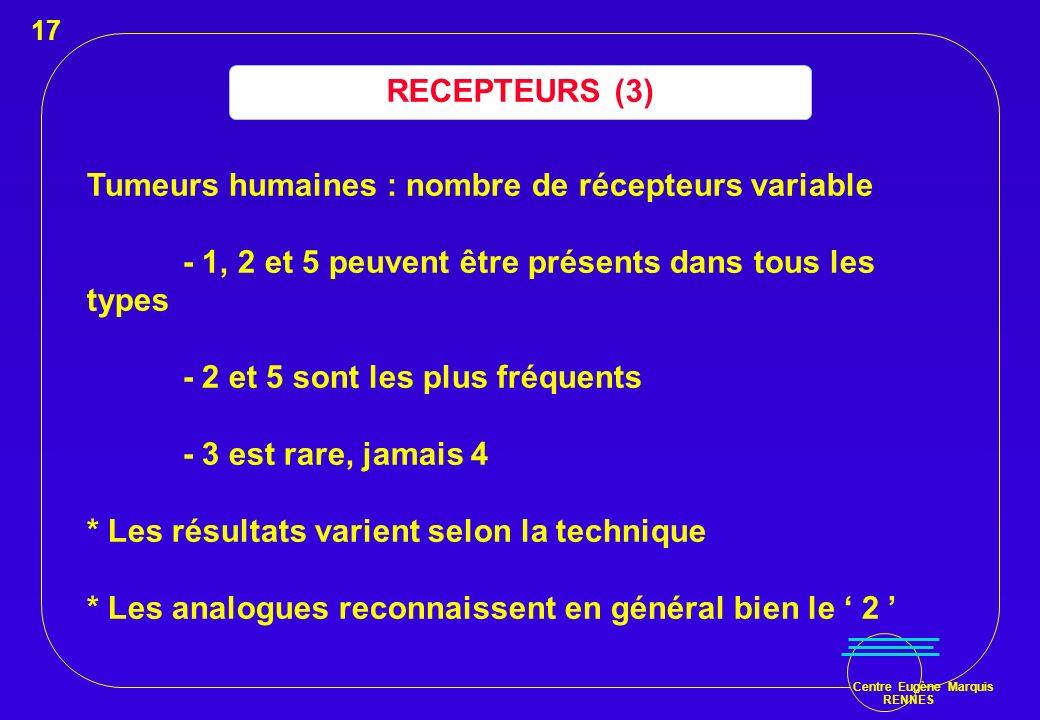 Tumeurs humaines : nombre de récepteurs variable