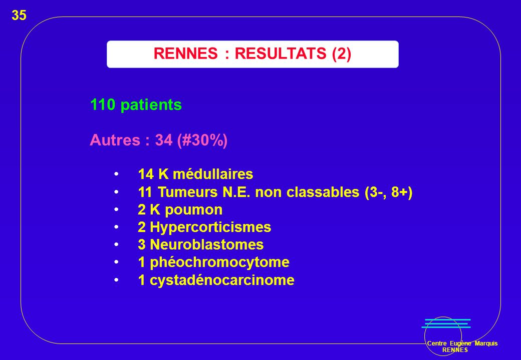 RENNES : RESULTATS (2) 110 patients Autres : 34 (#30%)