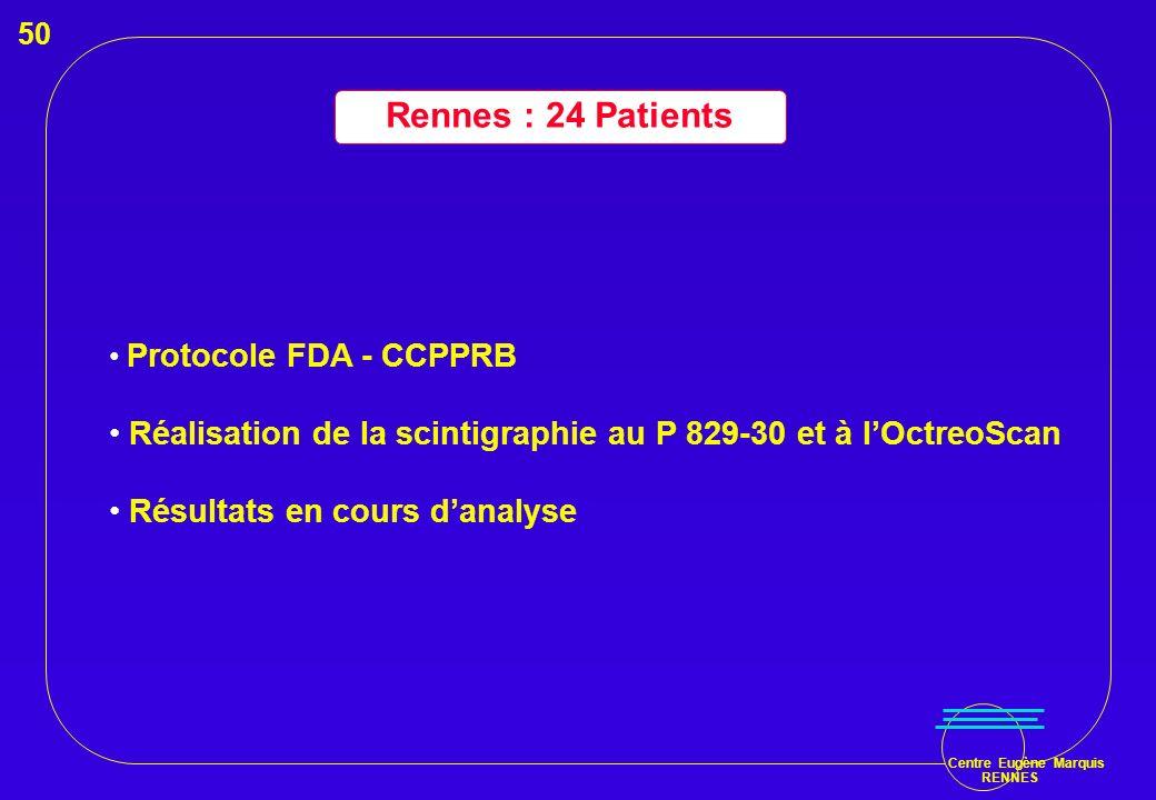 50 Rennes : 24 Patients. Protocole FDA - CCPPRB. Réalisation de la scintigraphie au P 829-30 et à l'OctreoScan.