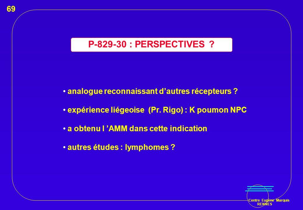 69 P-829-30 : PERSPECTIVES analogue reconnaissant d'autres récepteurs expérience liégeoise (Pr. Rigo) : K poumon NPC.