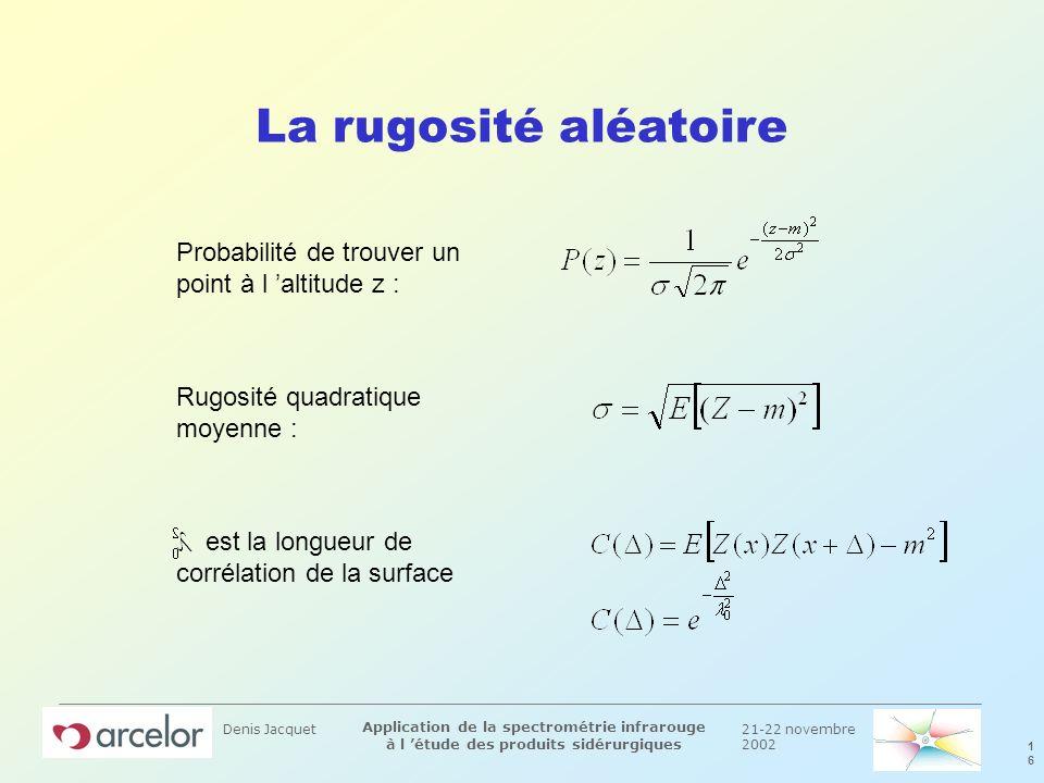 La rugosité aléatoireProbabilité de trouver un point à l 'altitude z : Rugosité quadratique moyenne :
