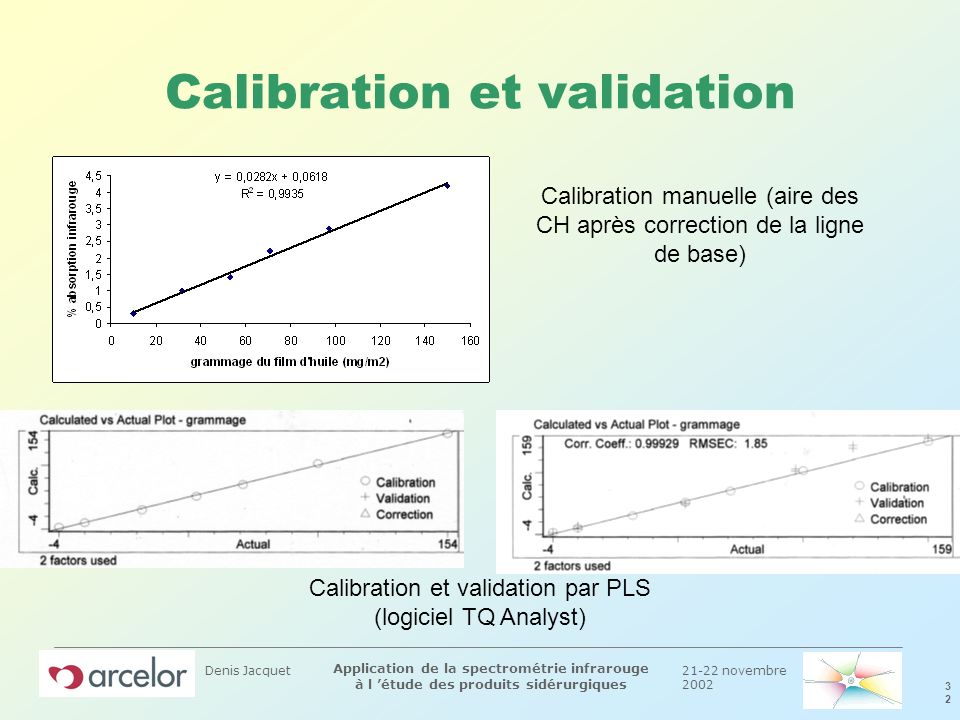 Calibration et validation