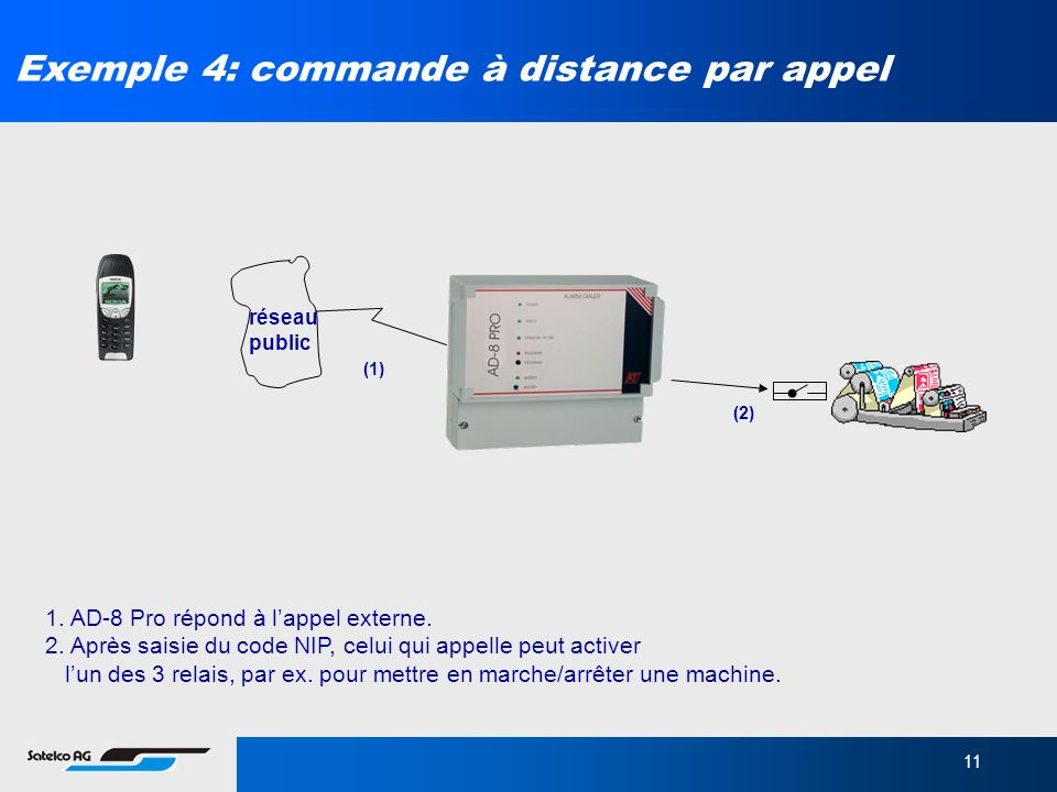 Exemple 4: commande à distance par appel