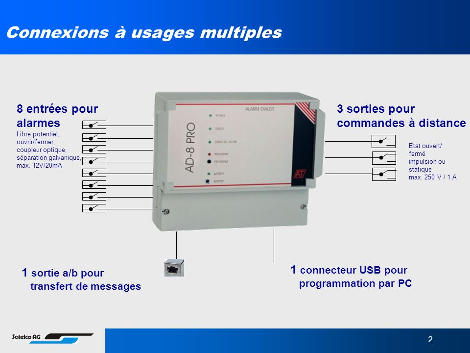 Connexions à usages multiples