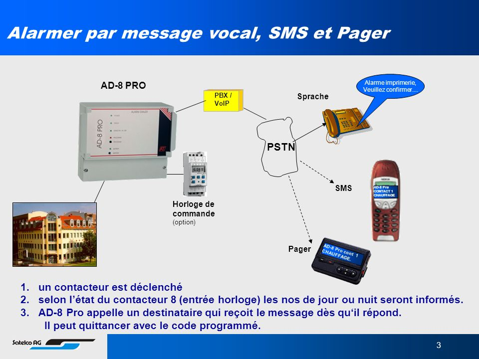 Alarmer par message vocal, SMS et Pager