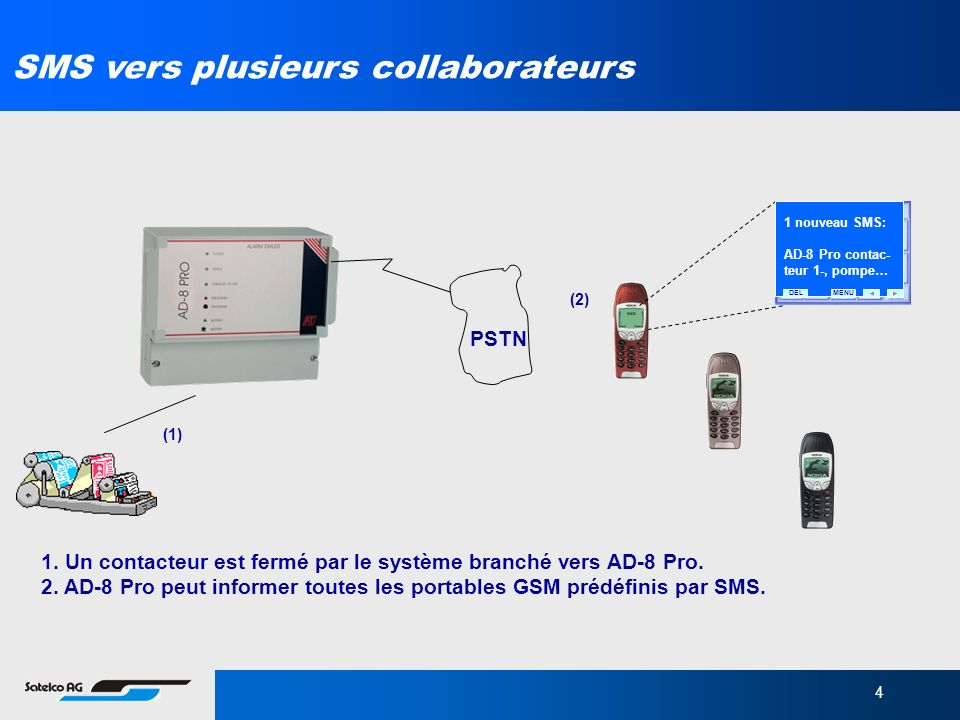 SMS vers plusieurs collaborateurs