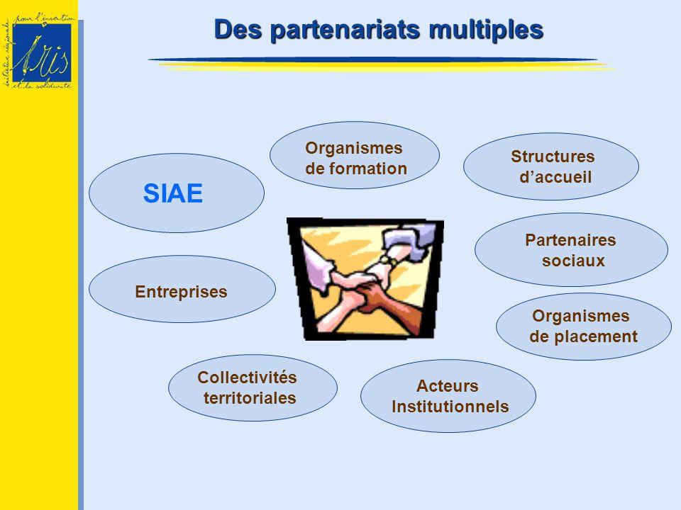 Collectivités territoriales Acteurs Institutionnels