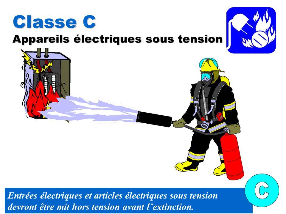 Classe C Appareils électriques sous tension
