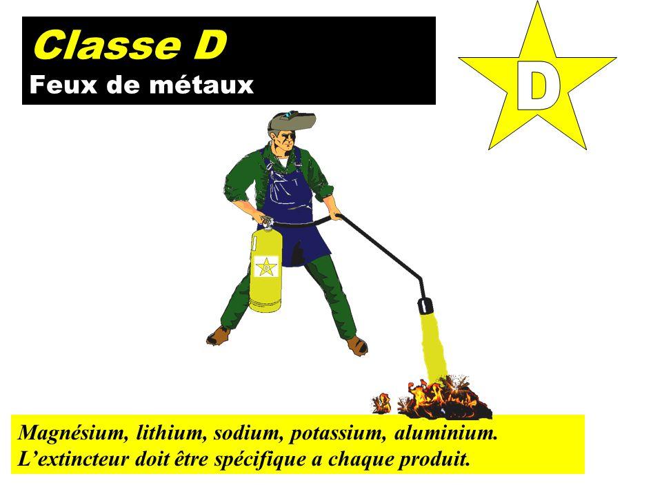 Classe D Feux de métaux D